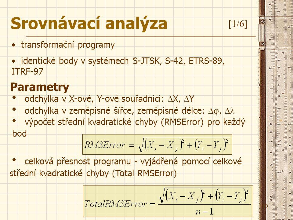 Srovnávací analýza Parametry [1/6] transformační programy